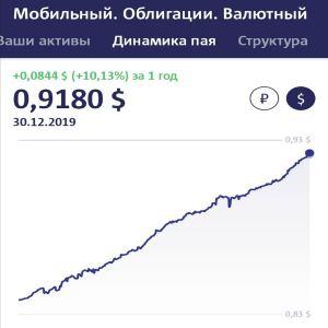 как стать начинающим инвестором