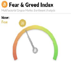 Индекс страха и жадности Fear and Greed Index