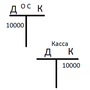 Система двойной записи