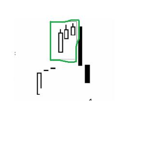 Гэп на фондовом рынке – как разыграть их